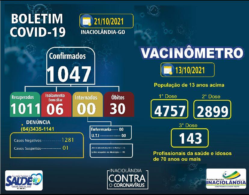Boletim Covid19